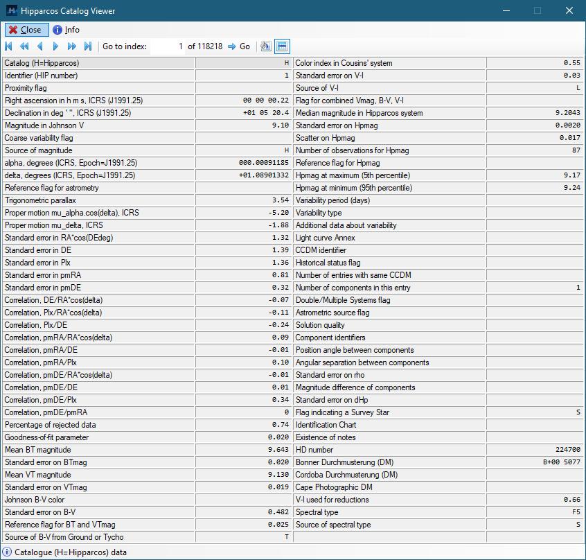 Hipparcos Catalog Viewer von Hipparcos-DB 0.5.4.23 (Screenshot)