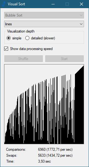 Visual Sort 0.2.1.6 (Screenshot)