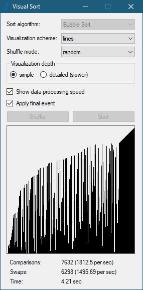 Visual Sort 0.3.0.7 (Screenshot)
